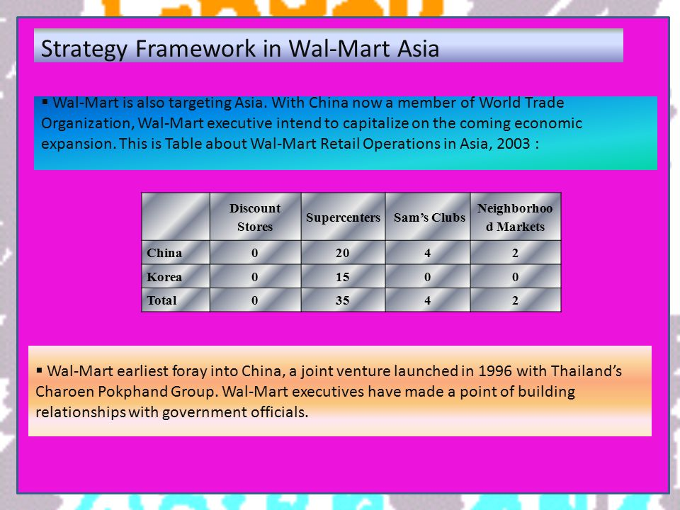 wal marts expansion into asia Wal-mart isn't the first multinational to source so heavily from asia beginning in  the 1970s, the relocation of labor-intensive manufacturing to.
