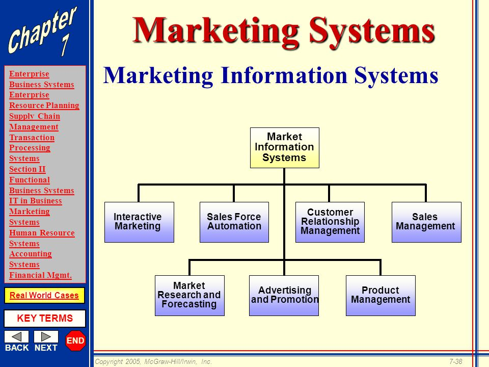 supermarket information systems State labor market information contact list disclaimer: links to non-bls internet sites are provided for your convenience and do not constitute an endorsement.
