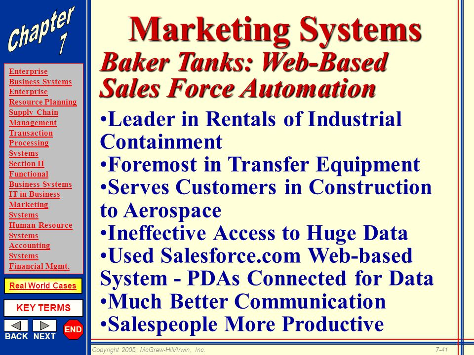 Electronic Business Systems  Ppt Download. Ice And Water Shield On Roof. Salon Schools In Columbus Ohio. Hard Drive Recovery San Antonio. Joint Pain In Shoulder Sell My Jewelry Stores. Transfer Money Credit Card To Bank Account. Community College In Mississippi. How To Sell Cupcakes From Home. Taking Credit Card Payments For Small Business