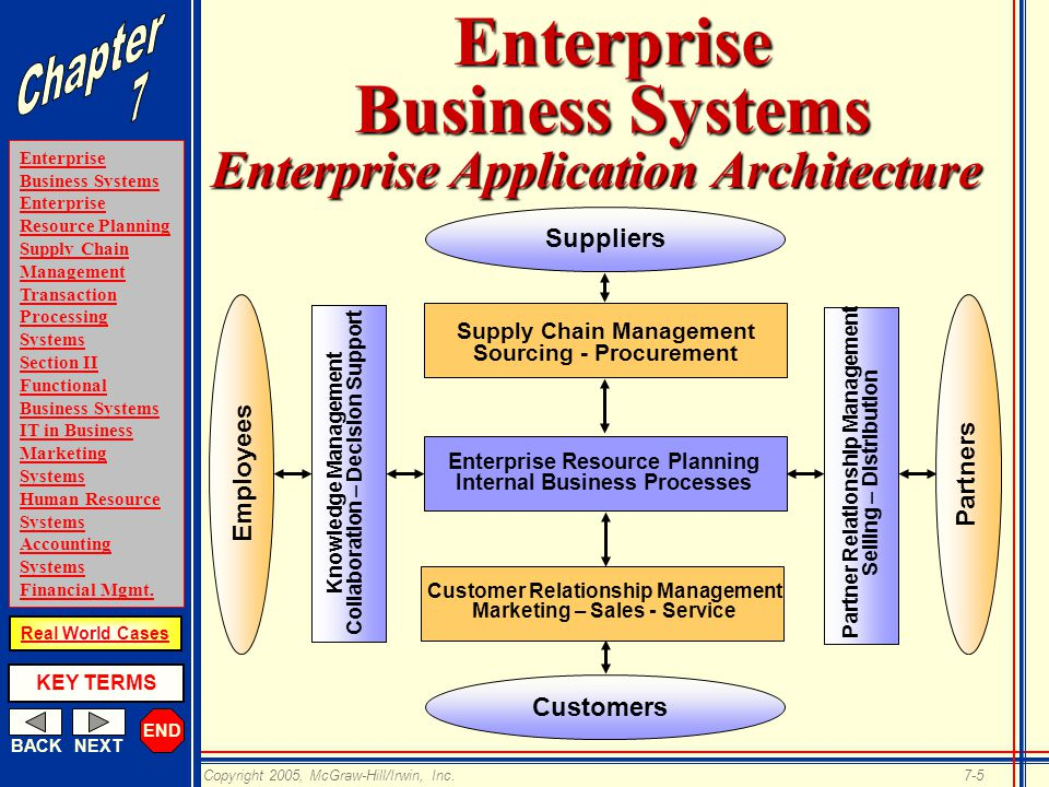 difference between customer relationship management and enterprise resource planning