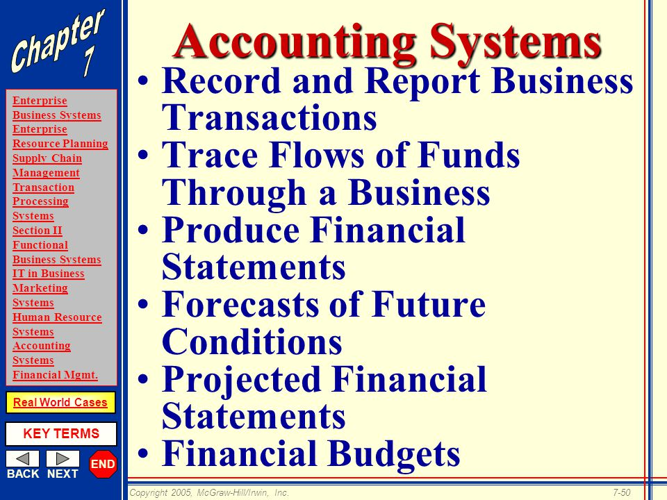 accounting information systems future of the This paper attempts to clarify the impacts of information technology (it) on accounting systems  and future prospects a more  as accounting information.