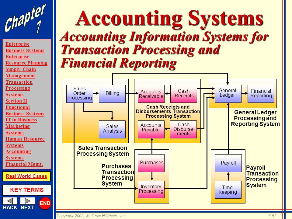 accounting information system report View homework help - ais report from business 0470358 at university of  windsor accounting information systems assignment (individual).