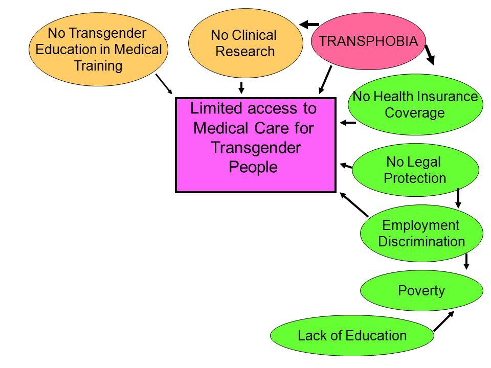 Transgender health care coverage HealthCaregov