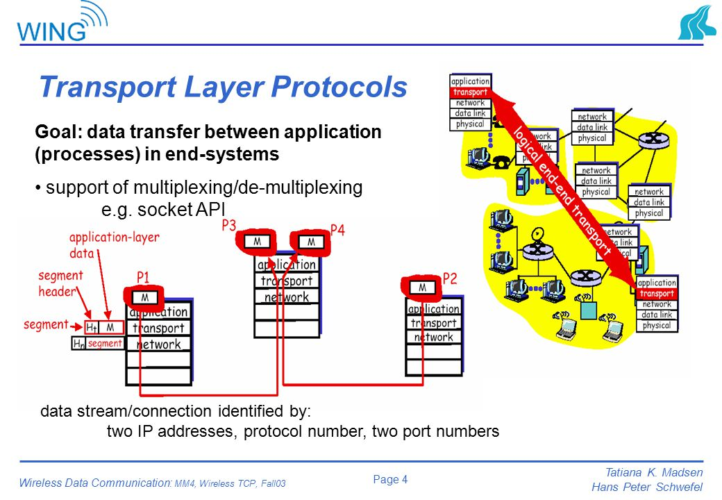 Wireless data communication ppt download - Service name and transport protocol port number registry ...