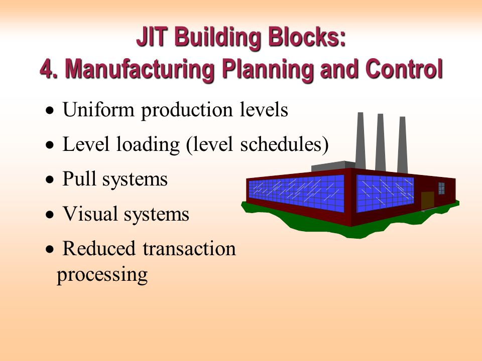Just in time and lean operations ppt video online download 51 jit building blocks ccuart Choice Image