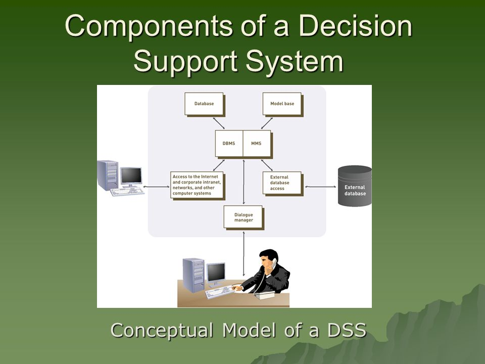 the components of a decision support This article throws light upon the six main components of decision support system the components are: 1 hardware resource 2 software resource 3 data resource 4 model resource 5 people resource 6 decision support system packages executive workstations, connected through networks to other.