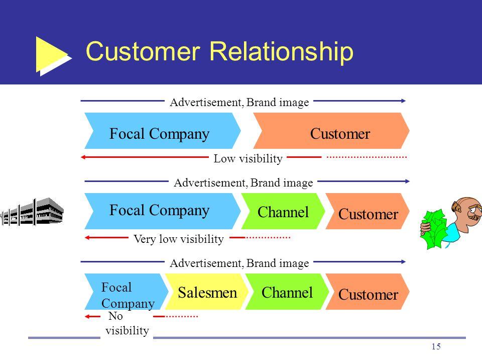 customer relationship management plan pdf