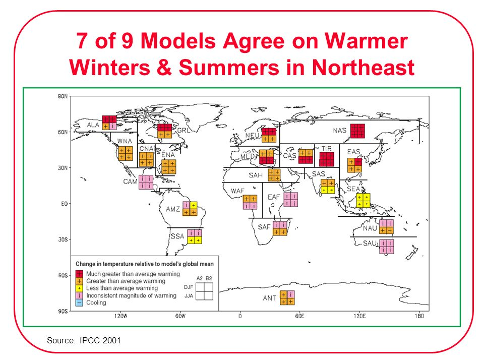 7 of 9 Models Agree on Warmer Winters & Summers in Northeast