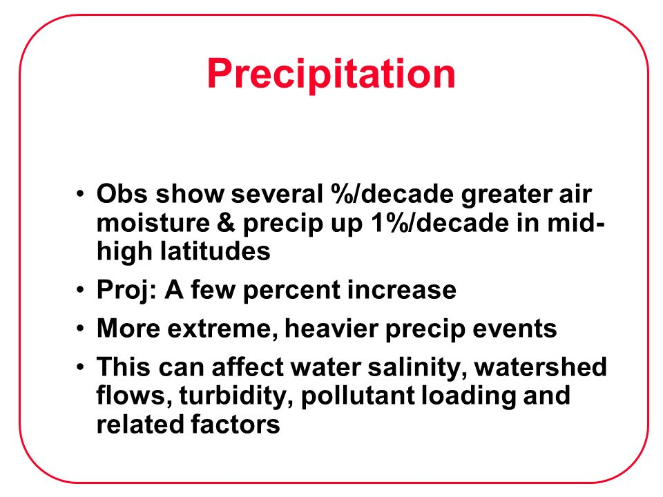 Precipitation Obs show several %/decade greater air moisture & precip up 1%/decade in mid-high latitudes.