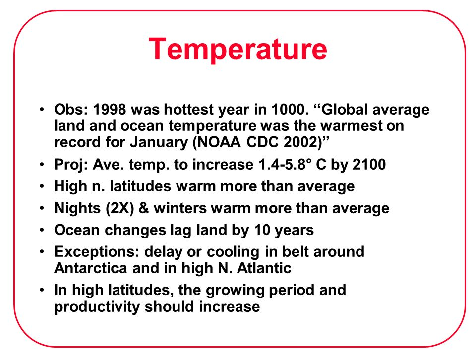 Temperature Obs: 1998 was hottest year in 1000. Global average land and ocean temperature was the warmest on record for January (NOAA CDC 2002)
