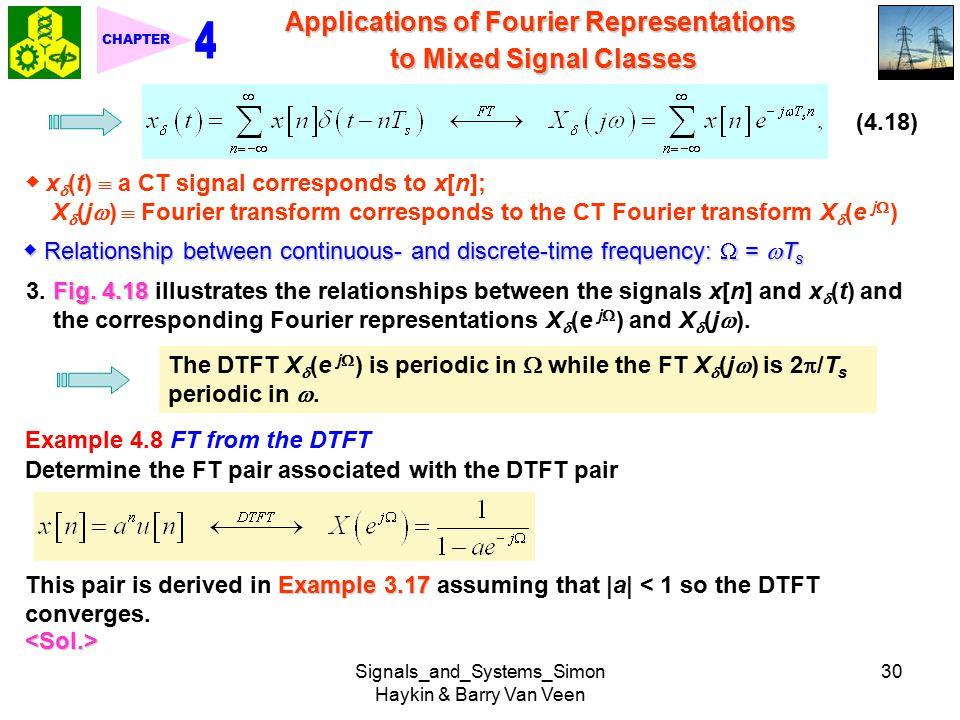 application of fourier transform pdf