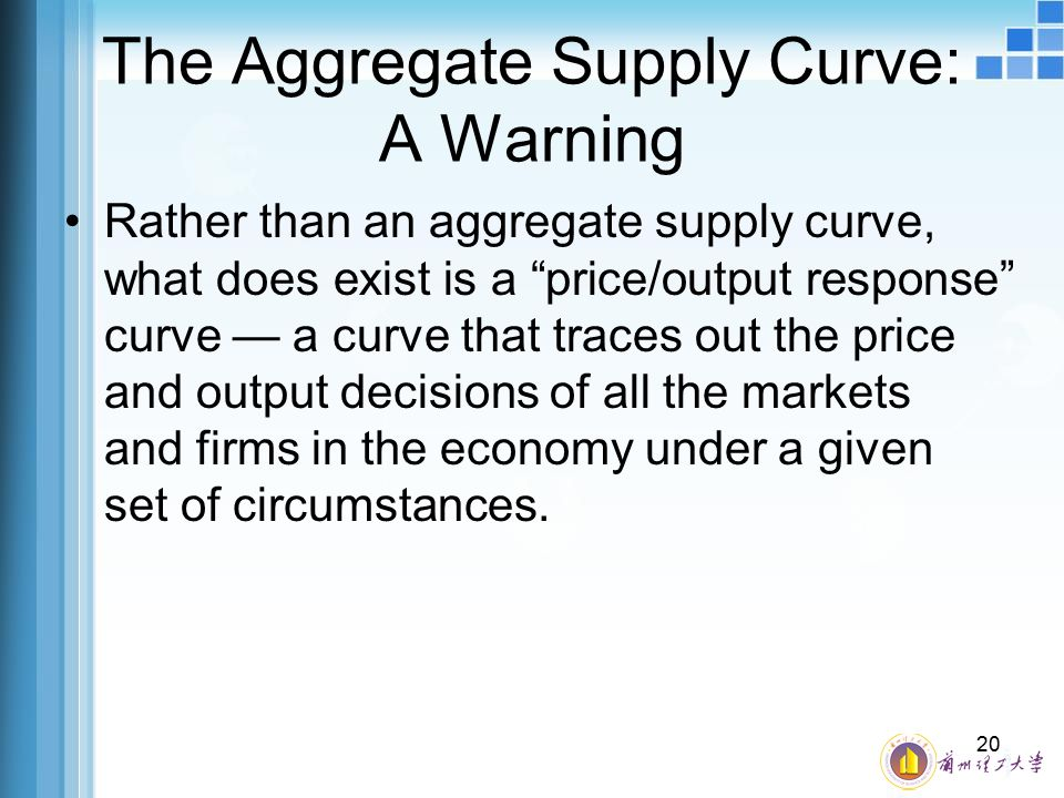 The Aggregate Supply Curve: A Warning