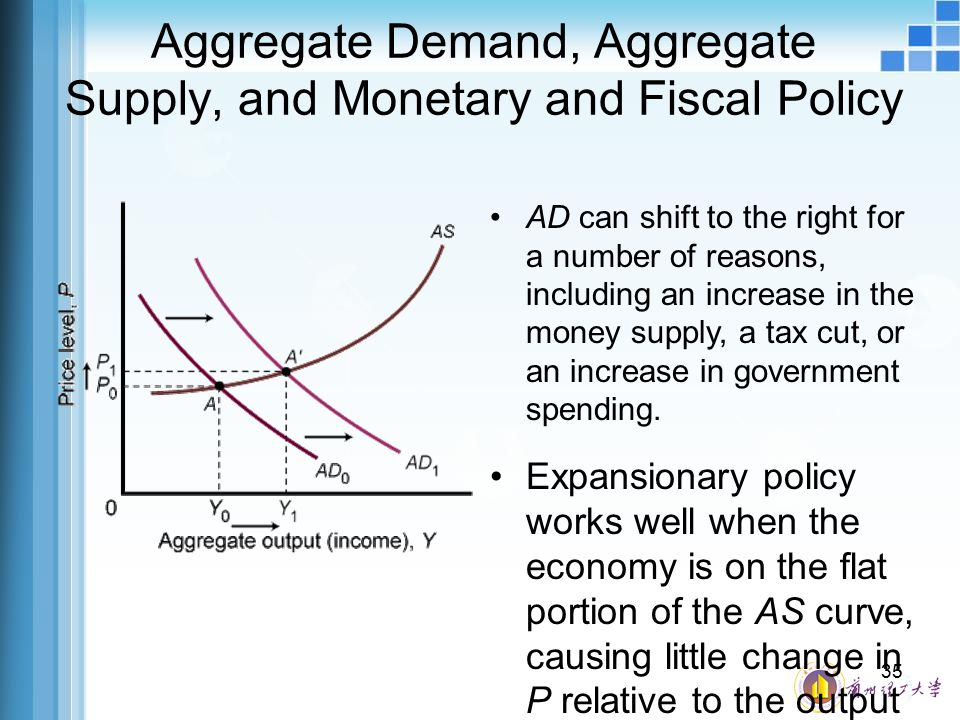 how monetary policy can raise the If the fed were to adopt an easier policy, it would tend to increase the supply of us dollars in but with the long lags associated with monetary policy.