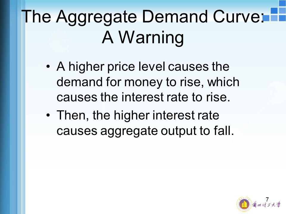 The Aggregate Demand Curve: A Warning