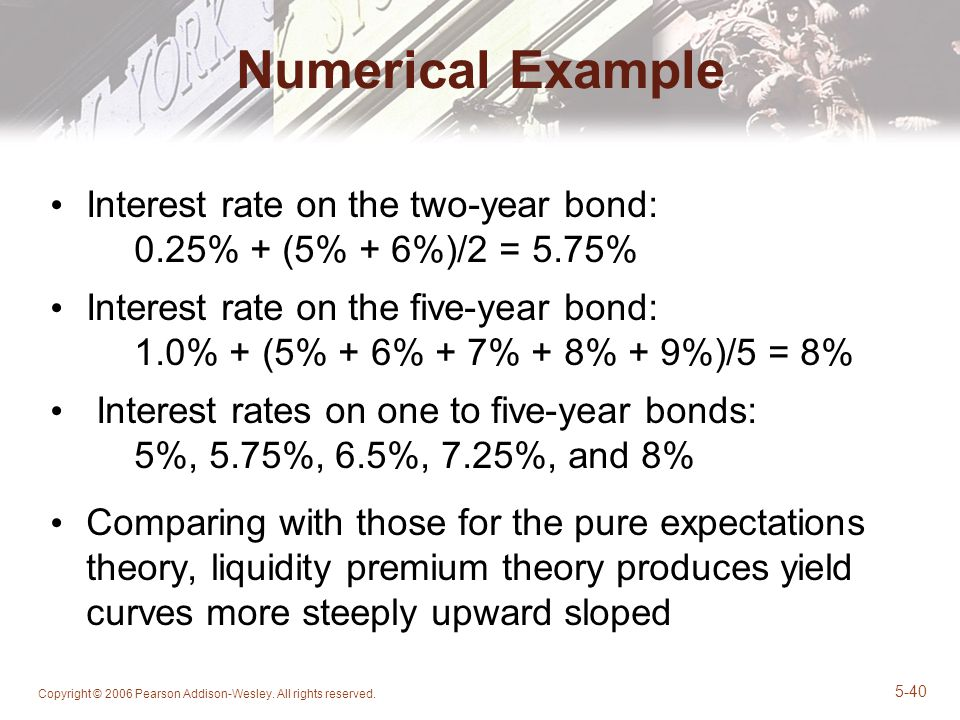 What is the Liquidity Premium? -- The Motley Fool