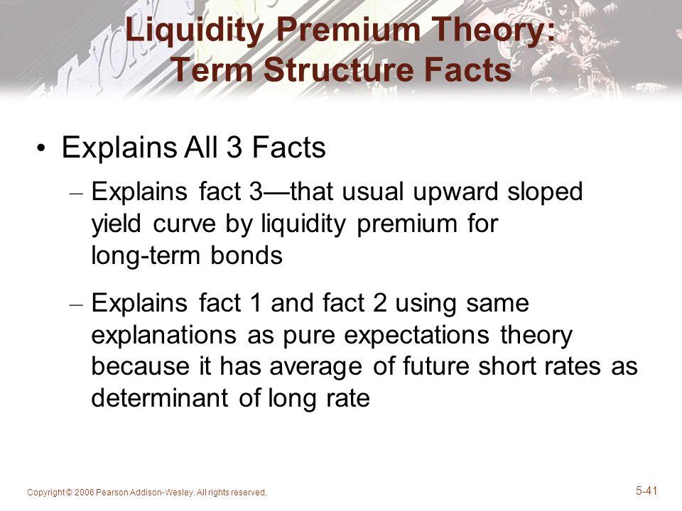 Liquidity Premium Theory of Interest Rates | Pocketsense
