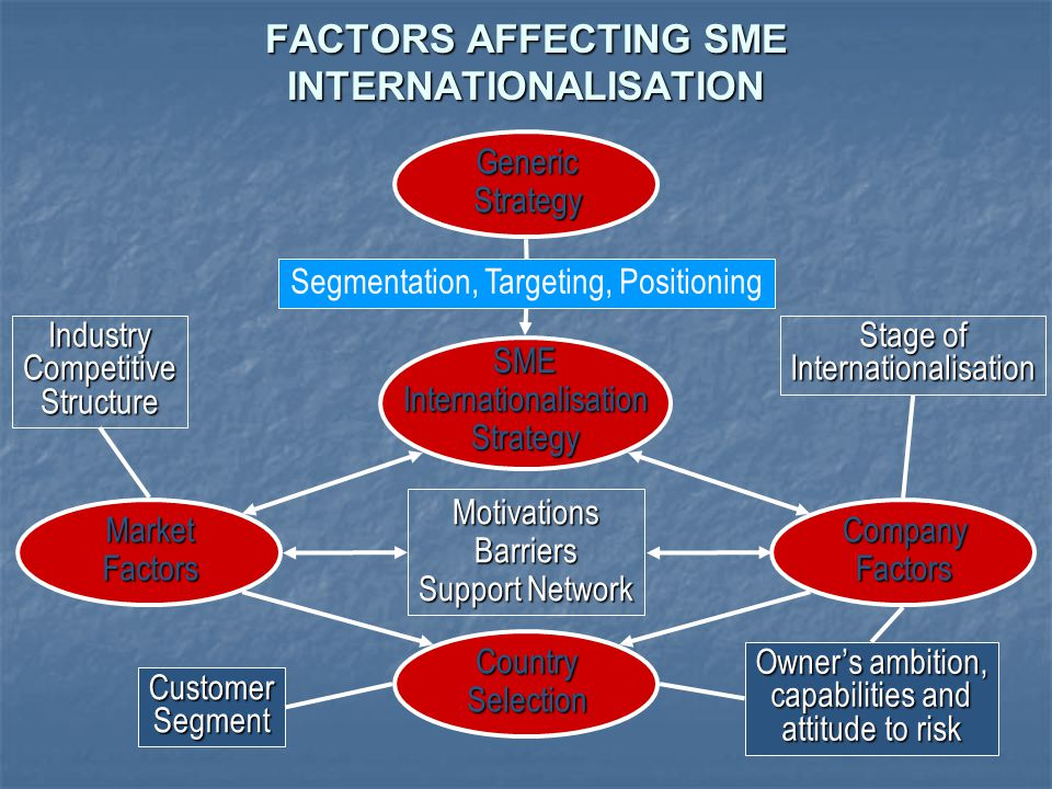 characteristics of sme s marketing What are smes (small to medium enterprises) here are the sme definitions of various countries, including the us, canada, uk and china.
