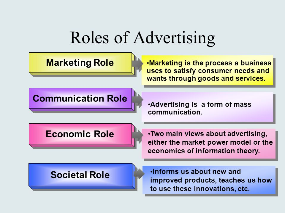 the role of advertising in promoting consumer goods Advertising and consumption: the unholy this briefing paper examines the role of advertising in promoting large players in the electronic consumer goods.