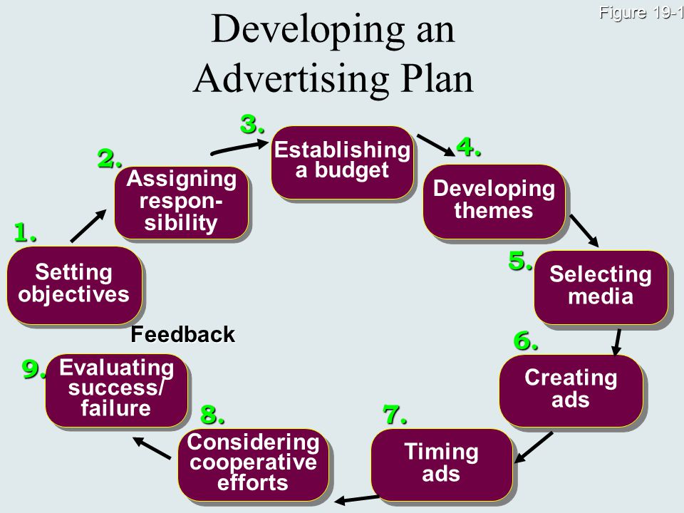 Advertising, Sales Promotion, And Public Relations - Ppt Video
