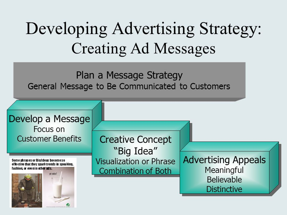 how to develop an advertising strategy