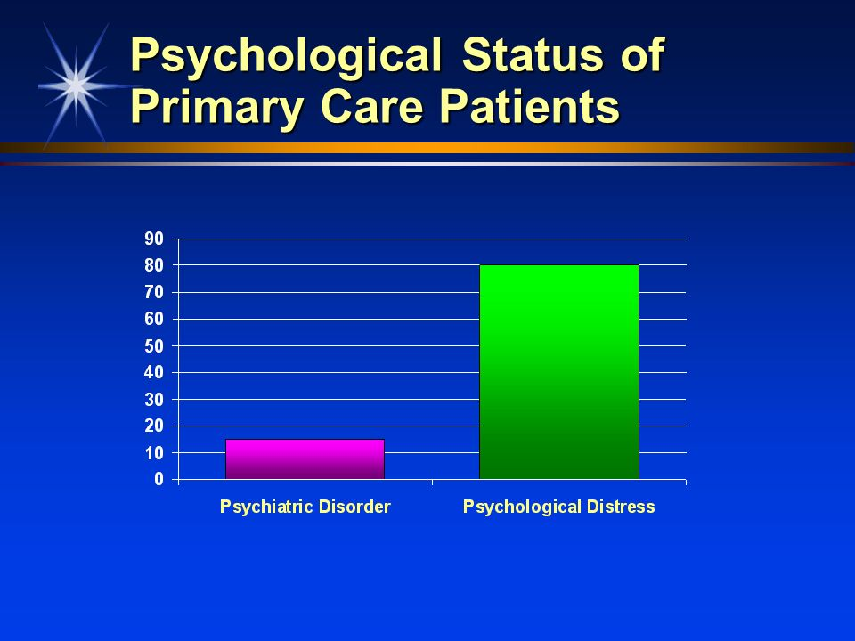 Psychological Status of Primary Care Patients