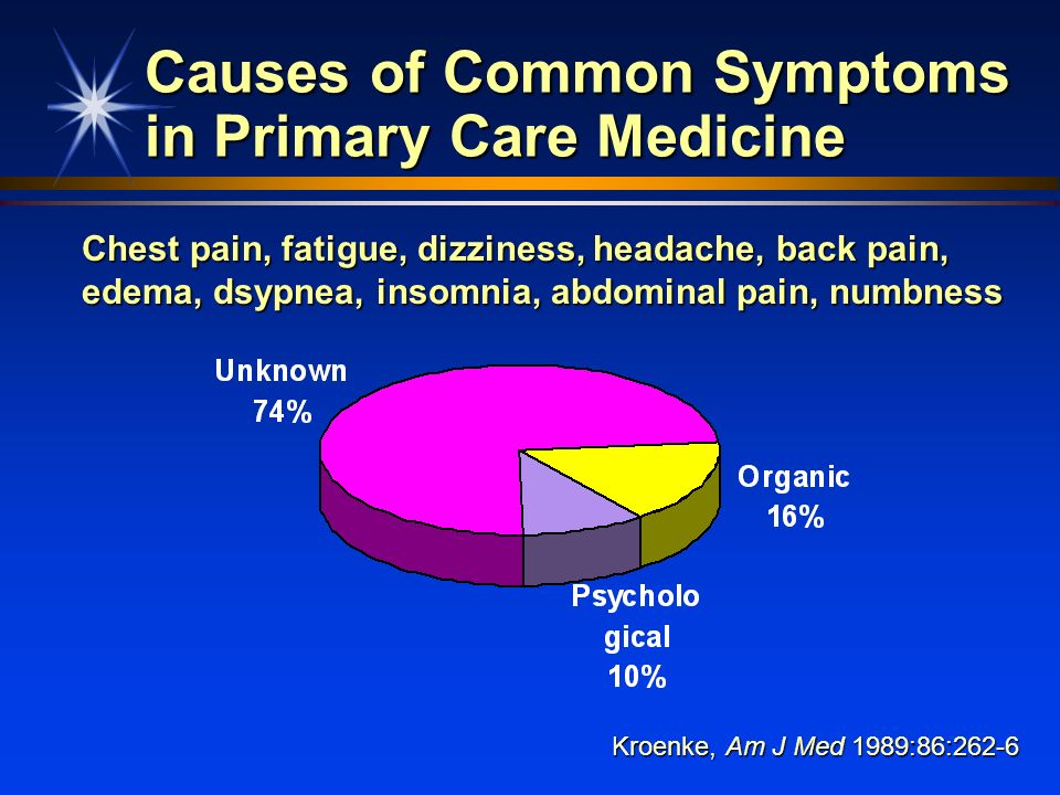 Causes of Common Symptoms in Primary Care Medicine