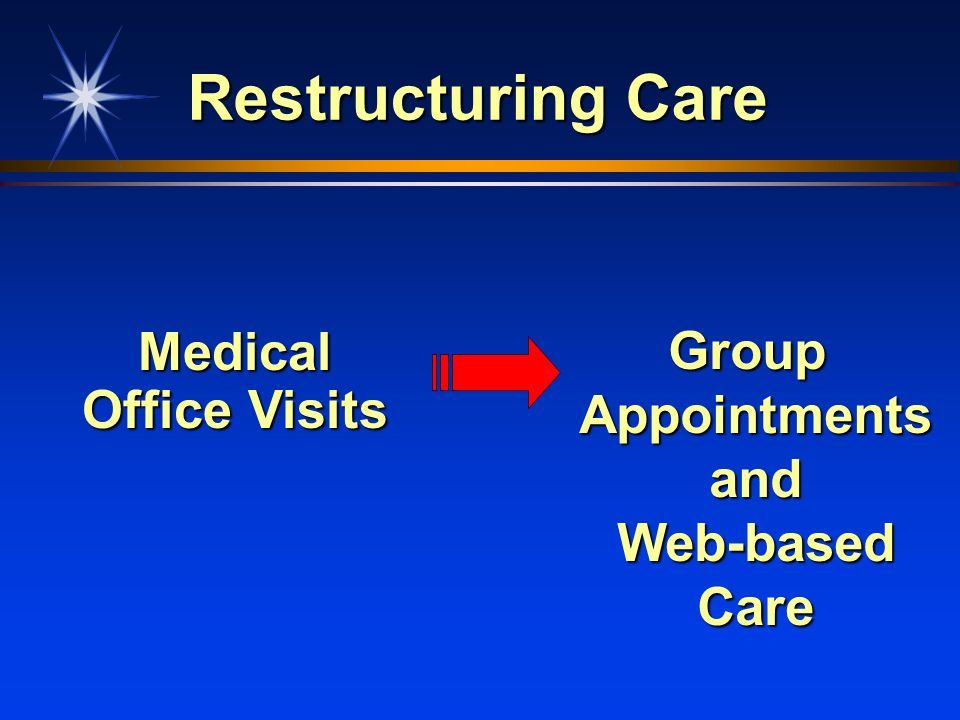 Restructuring Care Group Medical Office Visits Appointments and