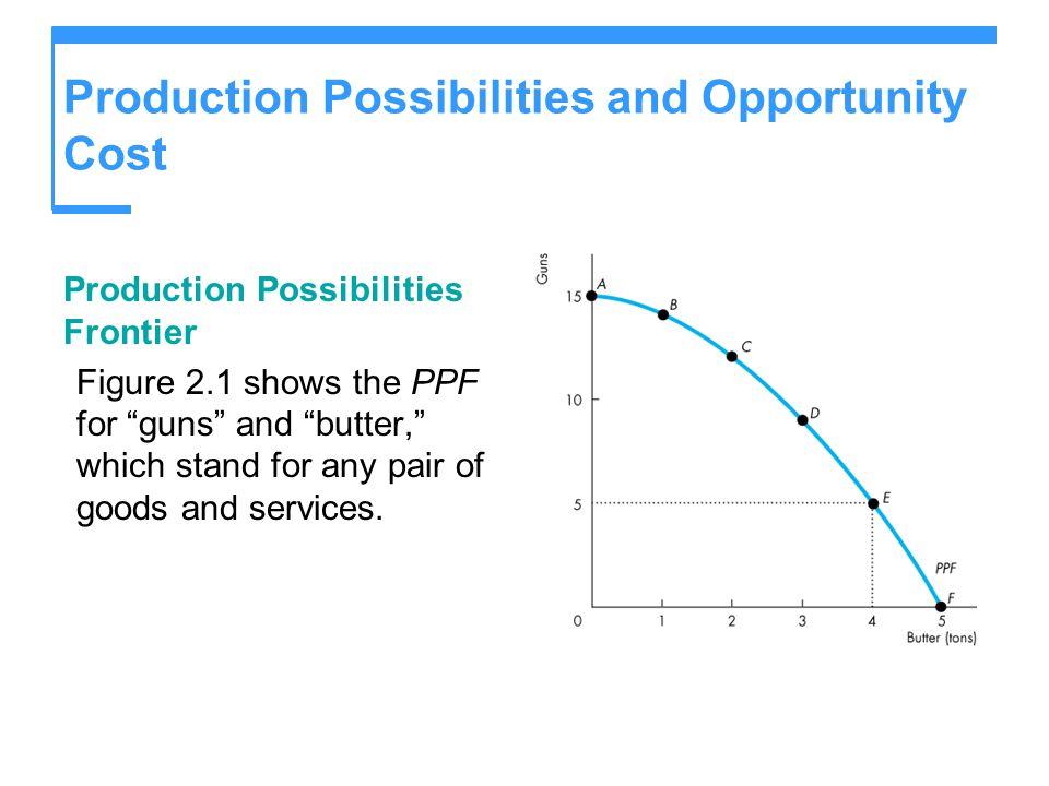 2 the economic problem chapter ppt video online download. Black Bedroom Furniture Sets. Home Design Ideas