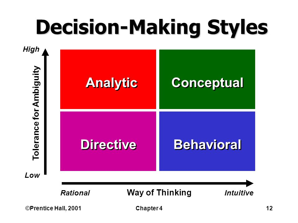decision making i rationality and logical This leads to the formulation of a decision-making paradox logical decision-making is an important part of  the rationality of these considerations is from .