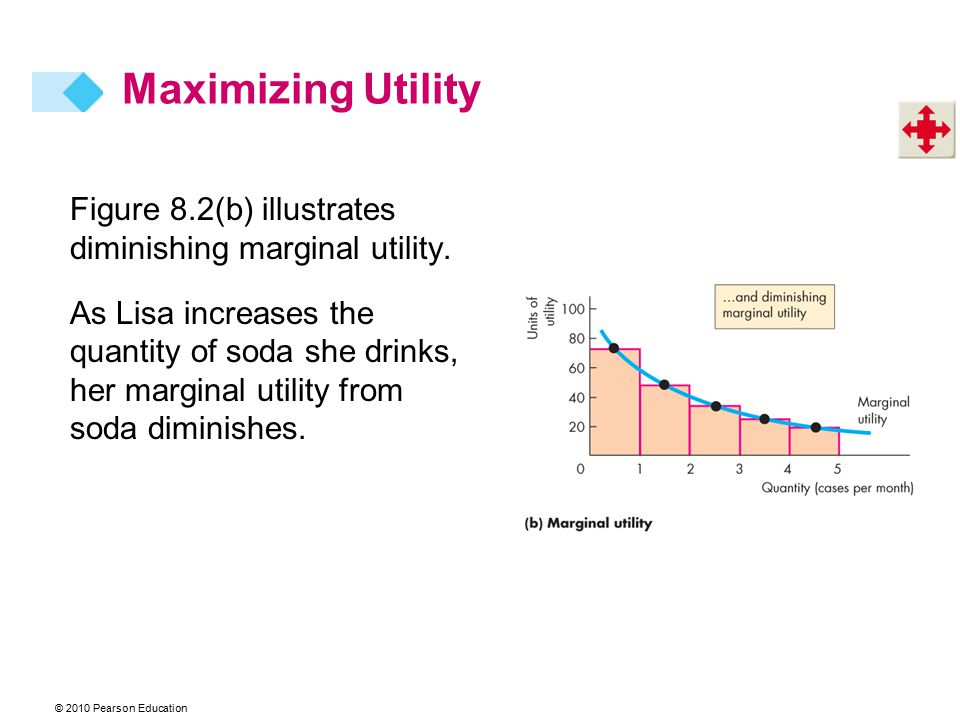 Maximizing Utility Figure 8.2(b) illustrates diminishing marginal utility.