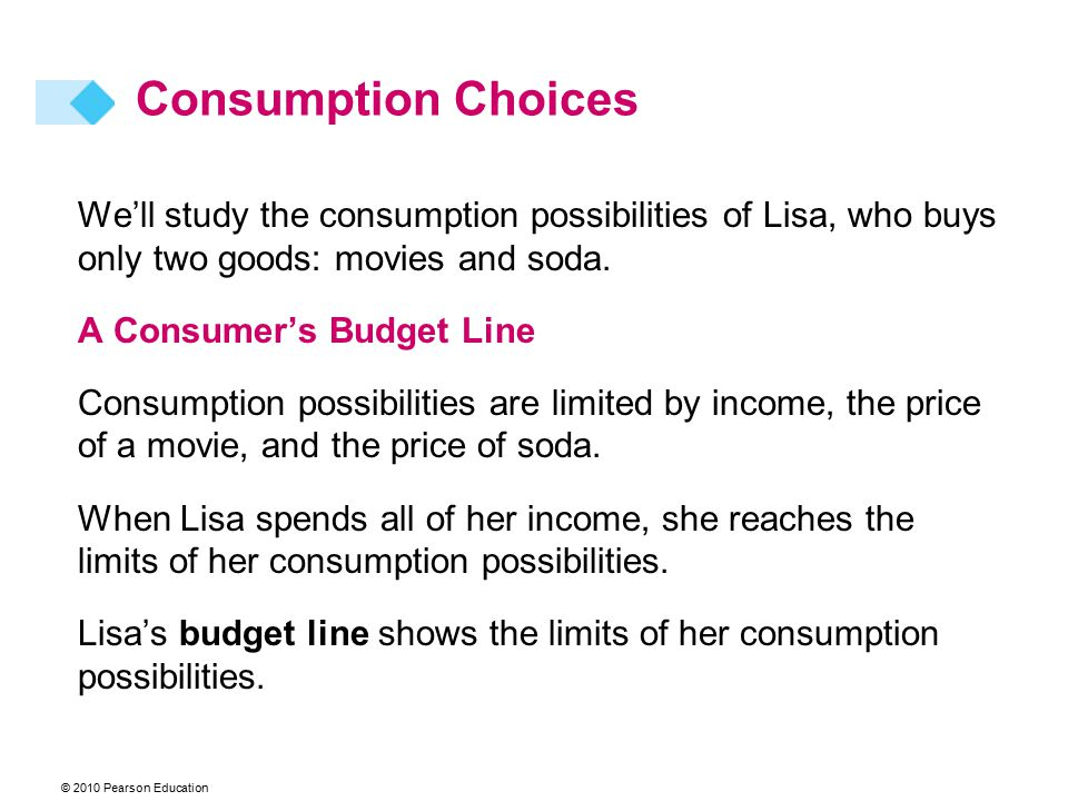Consumption Choices