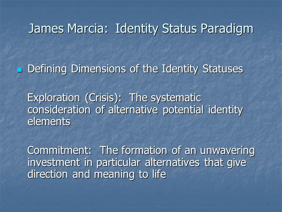 James Marcia: Identity Status Paradigm