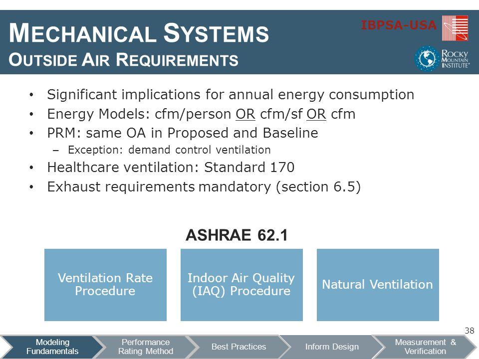 Modeling fundamentals ppt download for Ashrae 62 1 table 6 1