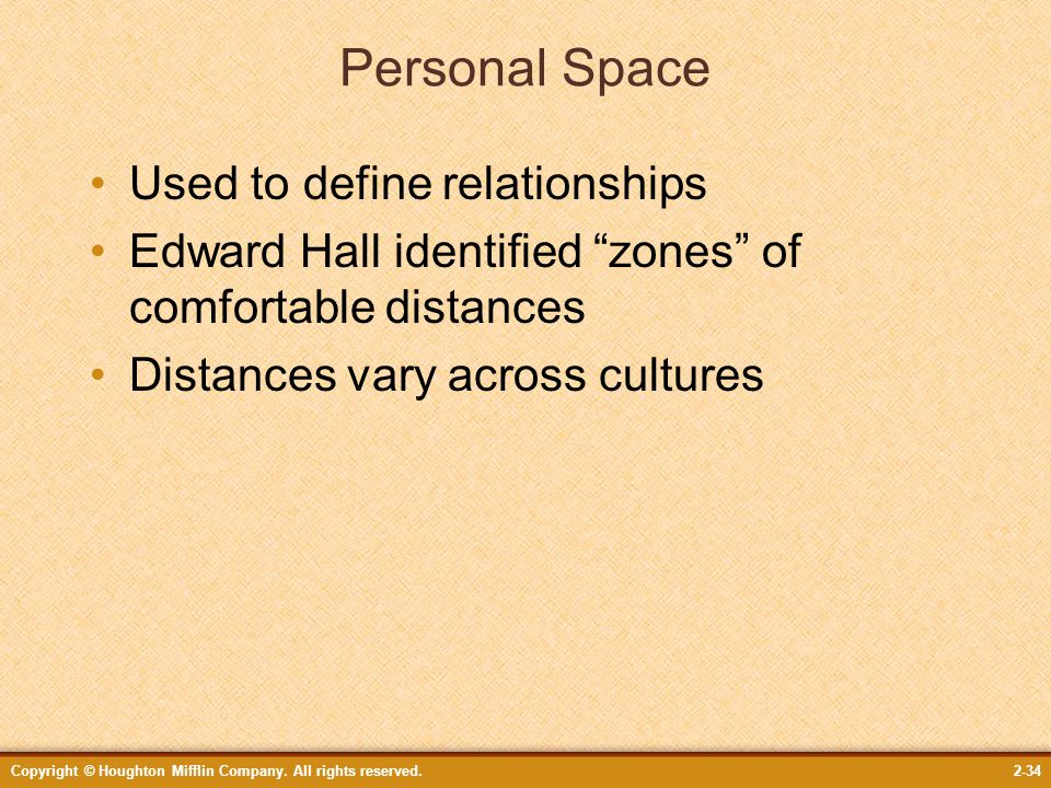 Improving personal and organizational communications ppt for Definition of space in a relationship