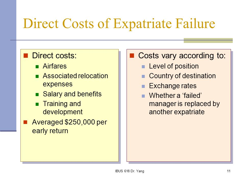 expatriate failures Expatriate failure is a term which has been coined for an employee returning prematurely to their home country, or resigning one study found that the expatriate .