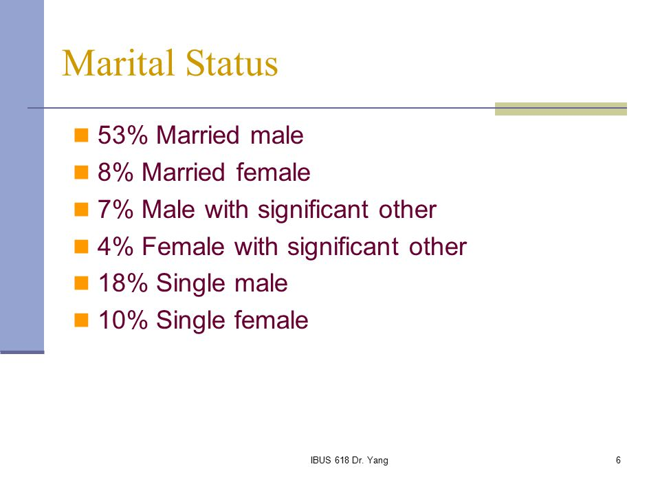 marital status Overall, 41% of births in the us were to unmarried mothers in 2010 the share is higher for births to us-born mothers (42%) than to foreign-born mothers.
