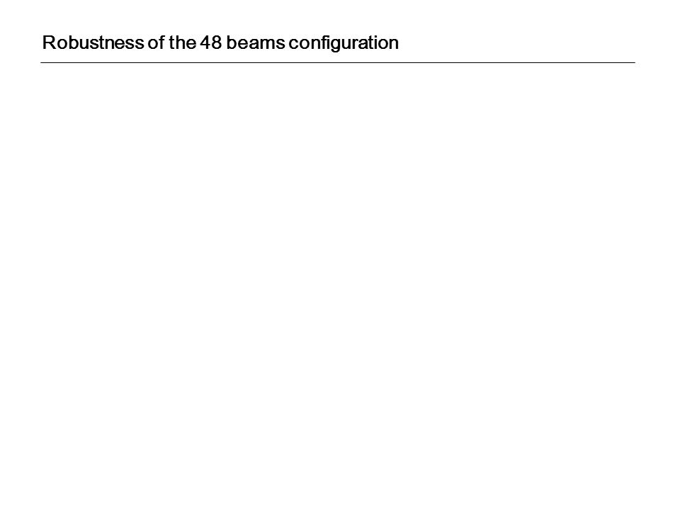 Robustness of the 48 beams configuration