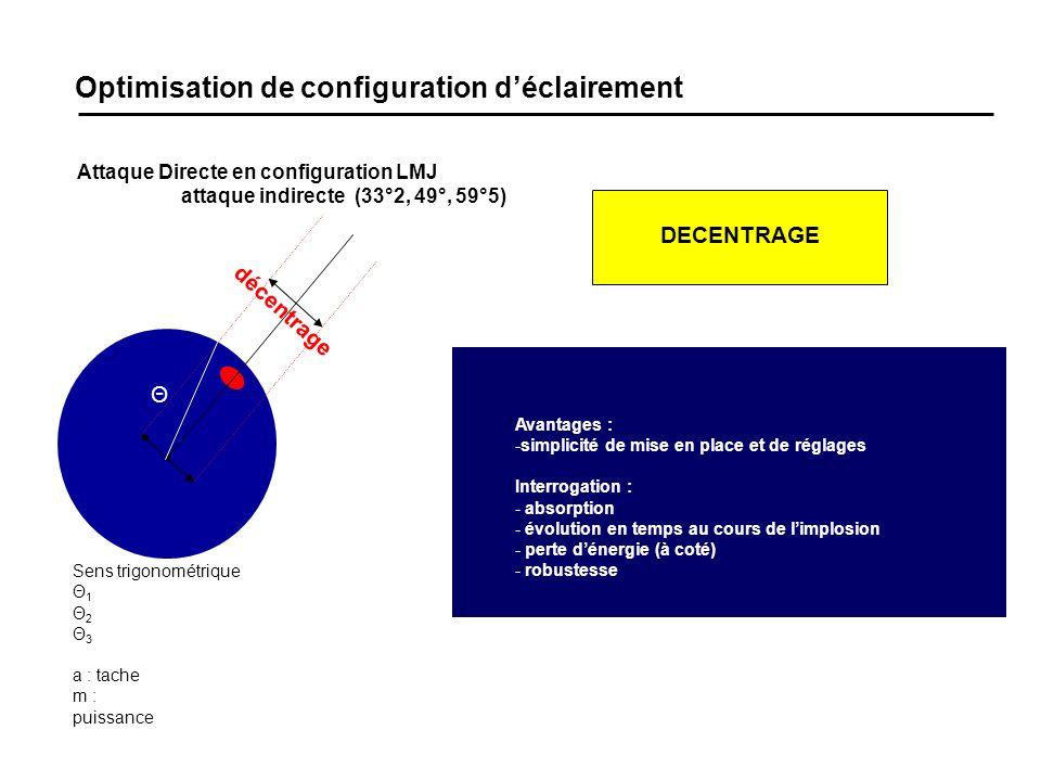 Optimisation de configuration d'éclairement