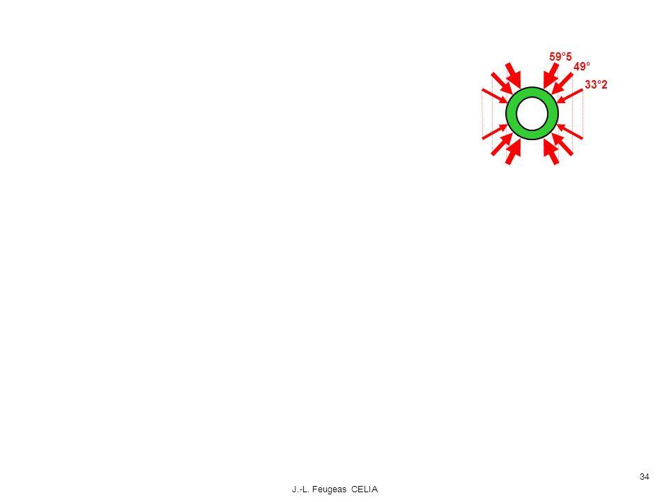 49° 59°5 33°2 J.-L. Feugeas CELIA 34