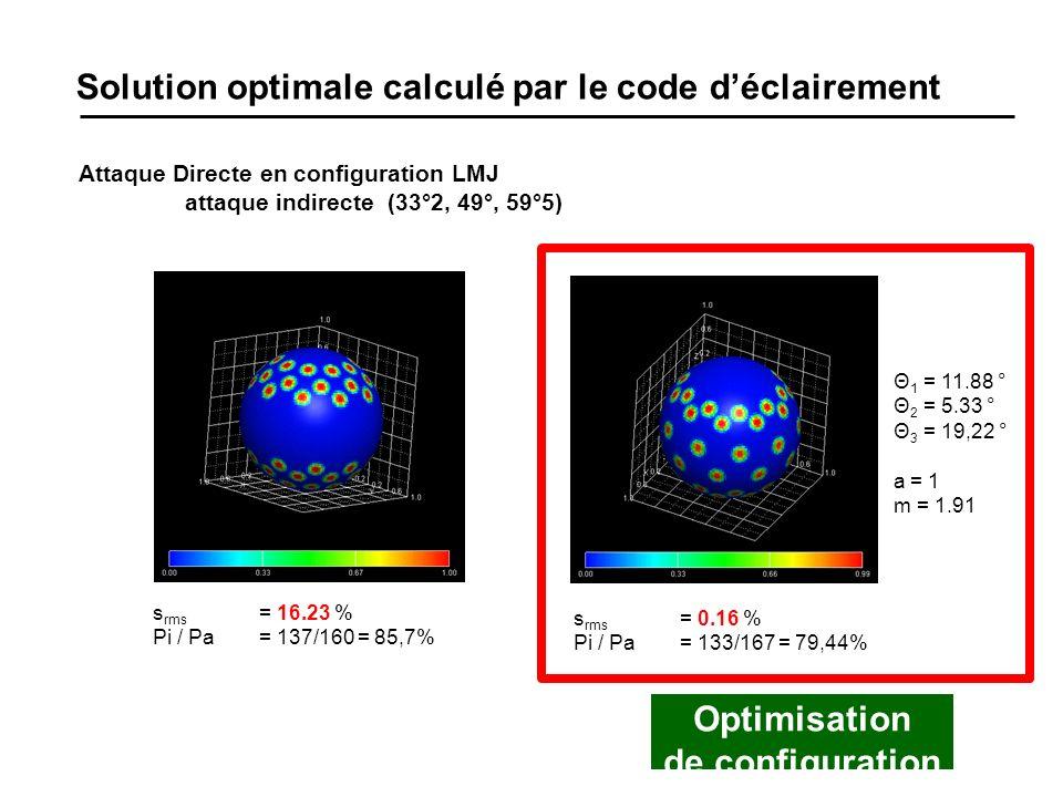 Optimisation de configuration