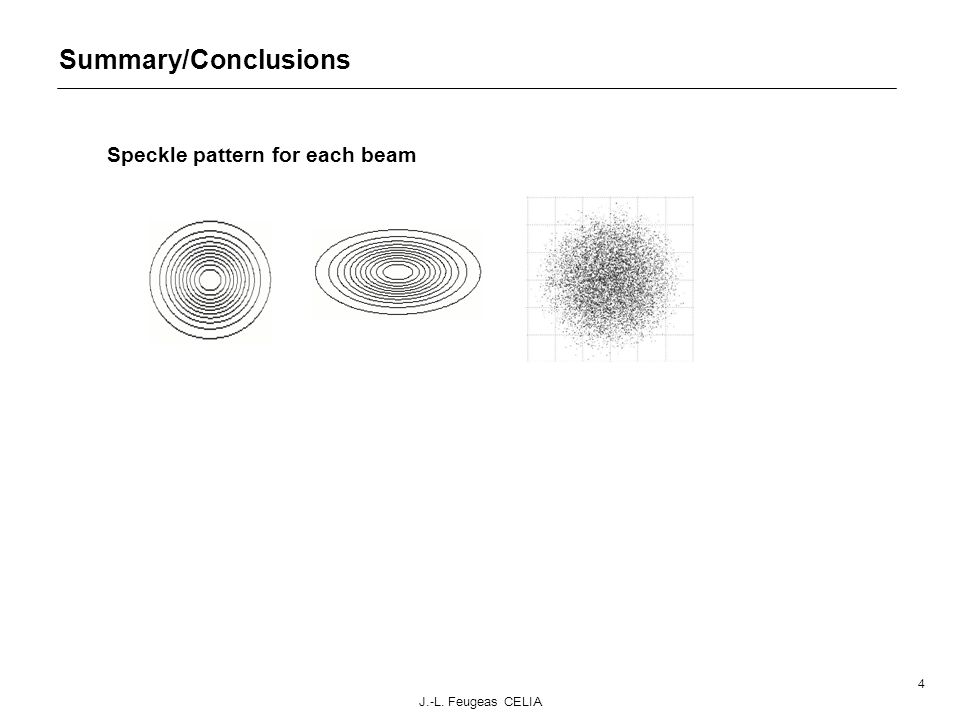 Summary/Conclusions Speckle pattern for each beam 4