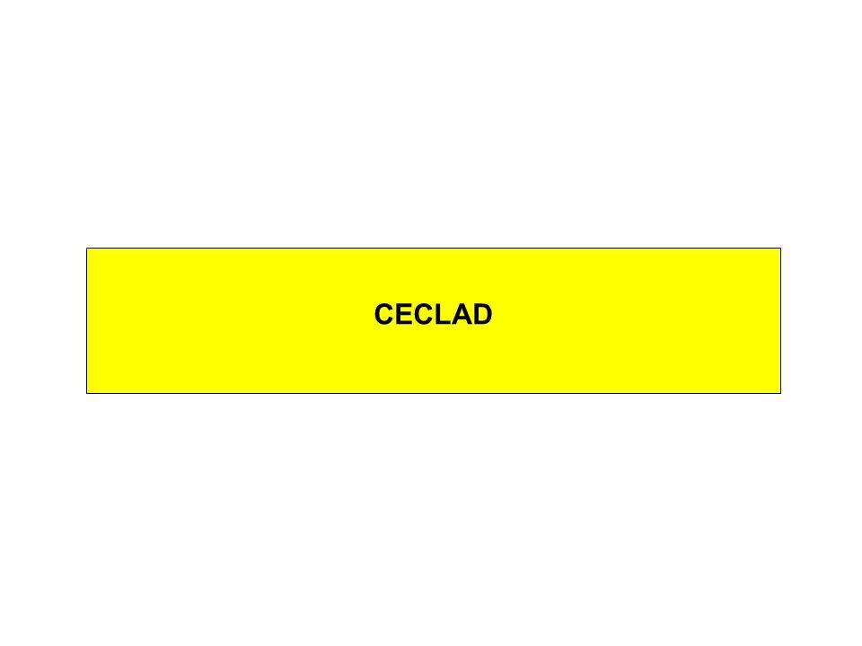 CECLAD