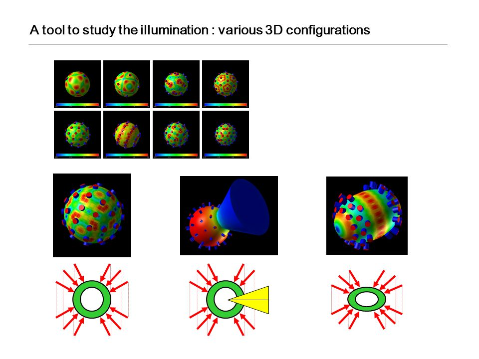 A tool to study the illumination : various 3D configurations