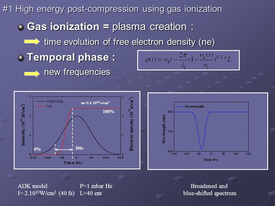 #1 High energy post-compression using gas ionization