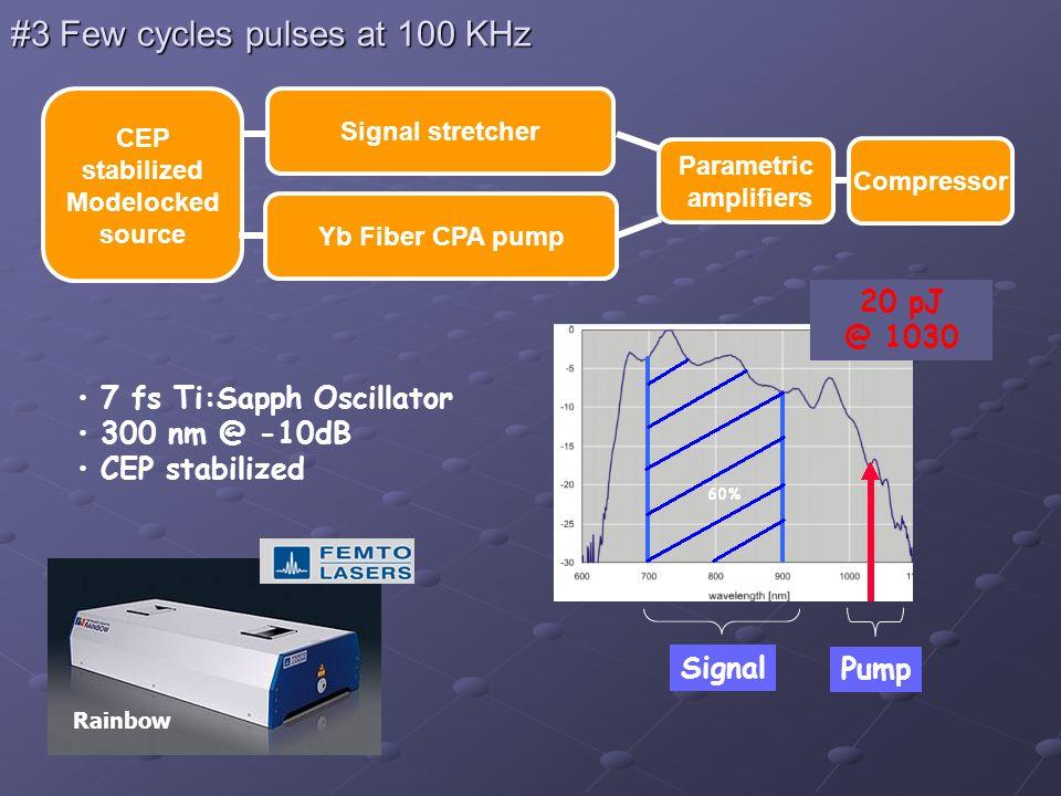 #3 Few cycles pulses at 100 KHz
