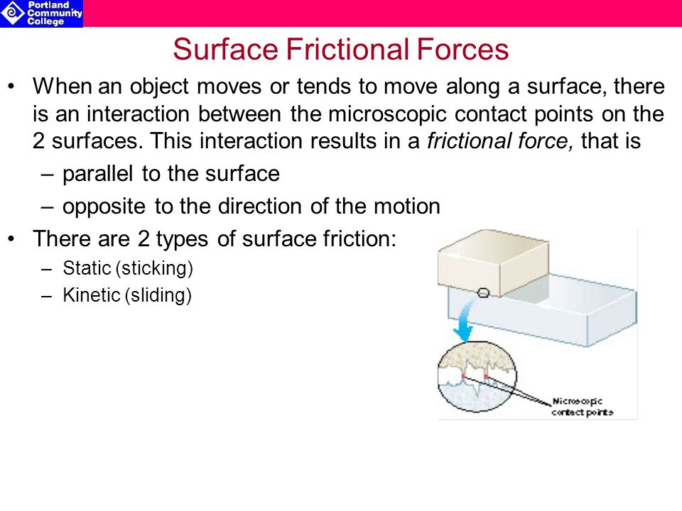 Surface Frictional Forces
