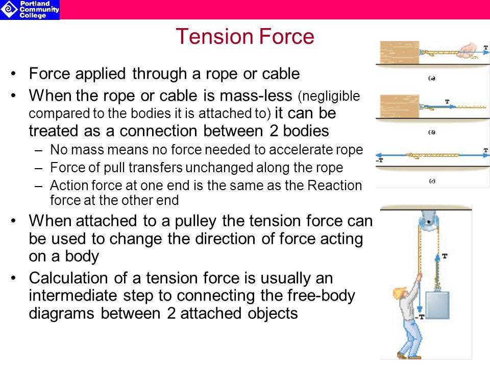 Tension Force Force applied through a rope or cable