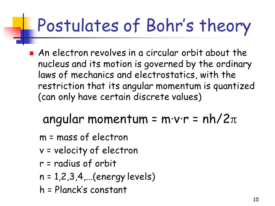 Postulates of Bohr's theory