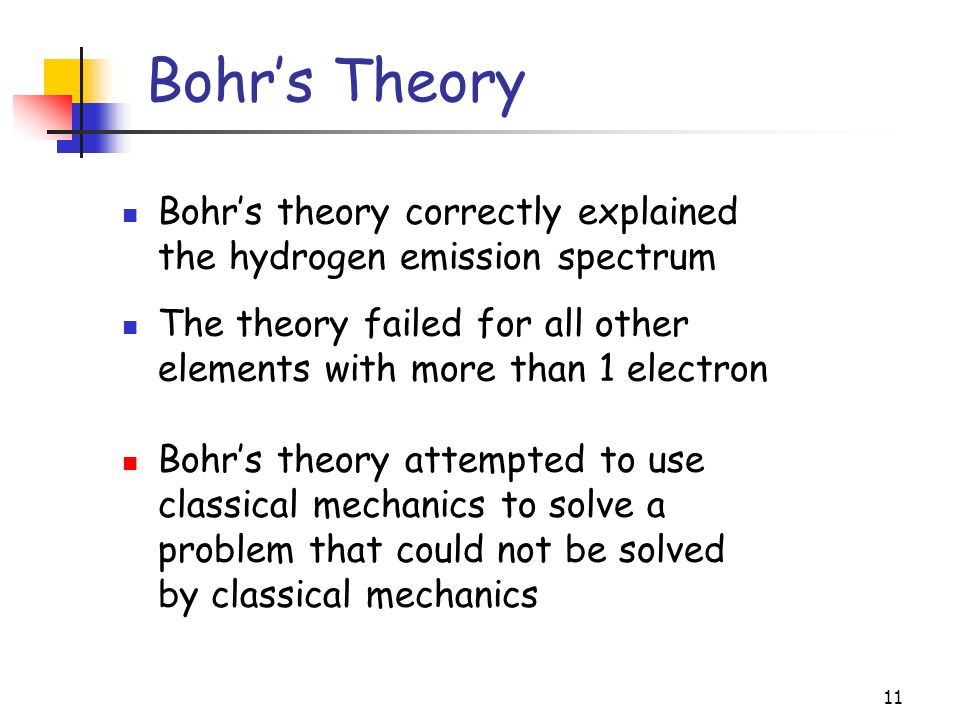 Bohr's Theory Bohr's theory correctly explained the hydrogen emission spectrum. The theory failed for all other elements with more than 1 electron.