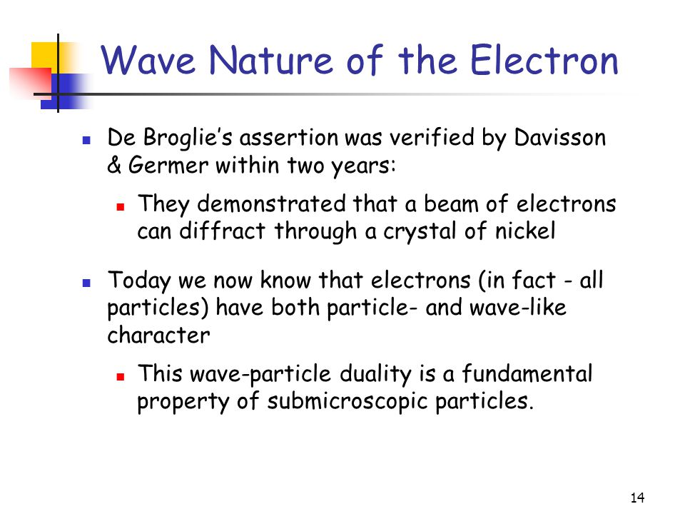 Wave Nature of the Electron